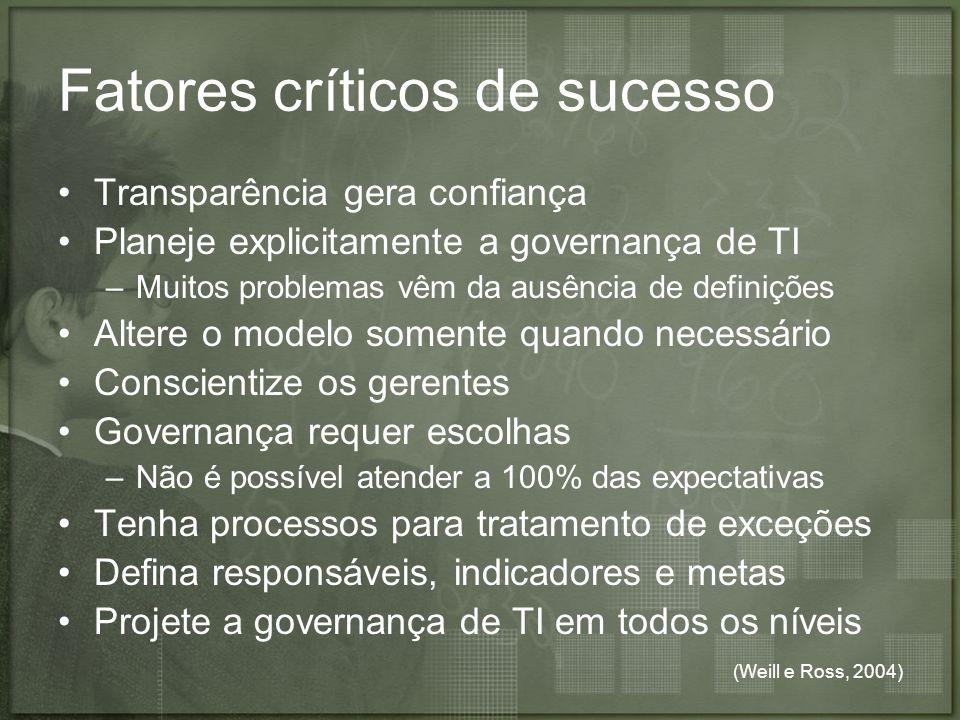 (Weill e Ross, 2004) Fatores críticos de sucesso Transparência gera confiança Planeje explicitamente a governança de TI –Muitos problemas vêm da ausên