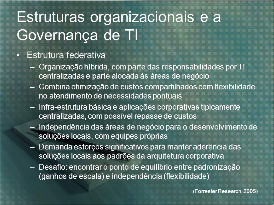 (Forrester Research, 2005) Estruturas organizacionais e a Governança de TI Estrutura federativa –Organização híbrida, com parte das responsabilidades