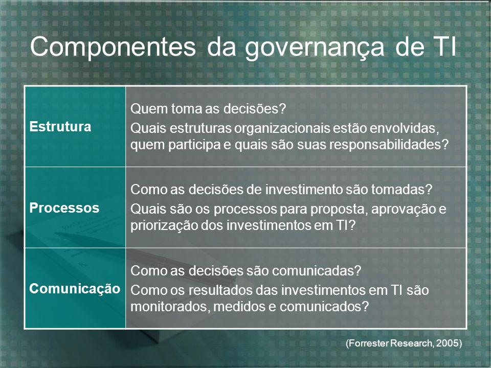 (Forrester Research, 2005) Componentes da governança de TI Estrutura Quem toma as decisões? Quais estruturas organizacionais estão envolvidas, quem pa