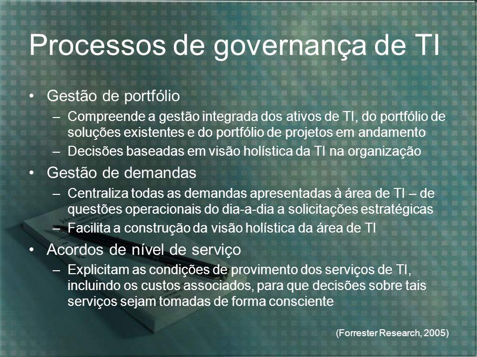 (Forrester Research, 2005) Processos de governança de TI Gestão de portfólio –Compreende a gestão integrada dos ativos de TI, do portfólio de soluções