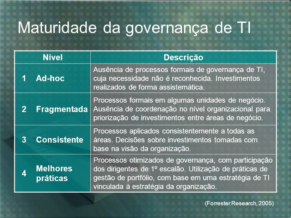 (Forrester Research, 2005) Maturidade da governança de TI NívelDescrição 1Ad-hoc Ausência de processos formais de governança de TI, cuja necessidade n