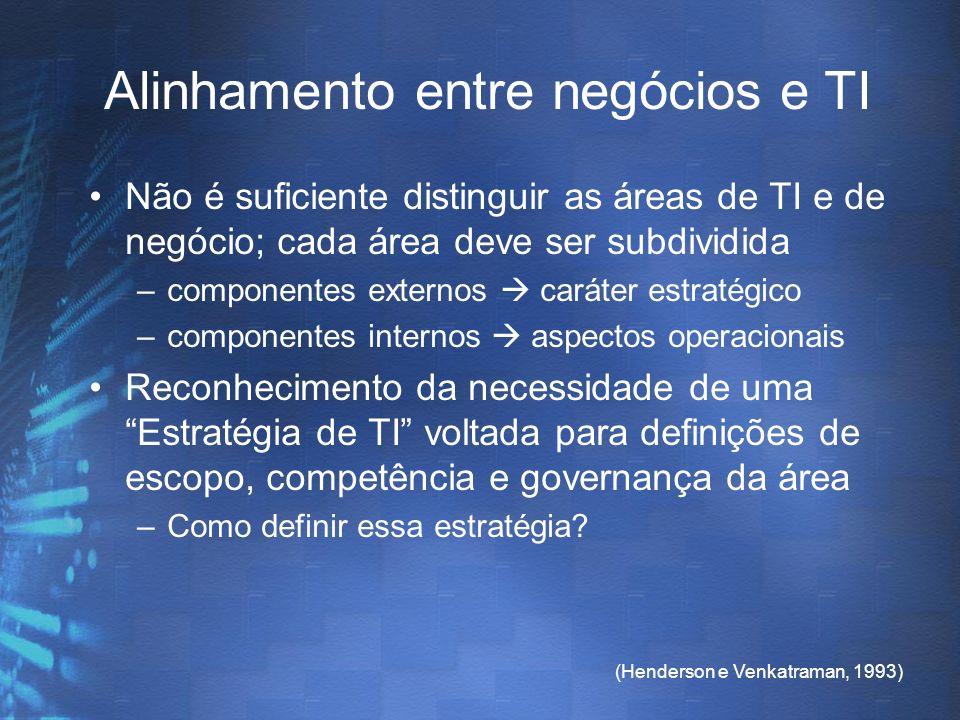 (Henderson e Venkatraman, 1993) Alinhamento entre negócios e TI Não é suficiente distinguir as áreas de TI e de negócio; cada área deve ser subdividid