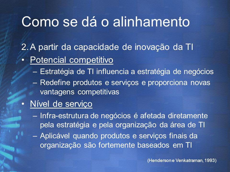 (Henderson e Venkatraman, 1993) Como se dá o alinhamento 2.A partir da capacidade de inovação da TI Potencial competitivo –Estratégia de TI influencia