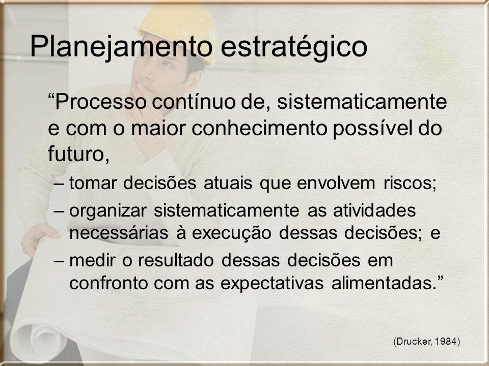 (Drucker, 1984) Planejamento estratégico Processo contínuo de, sistematicamente e com o maior conhecimento possível do futuro, –tomar decisões atuais