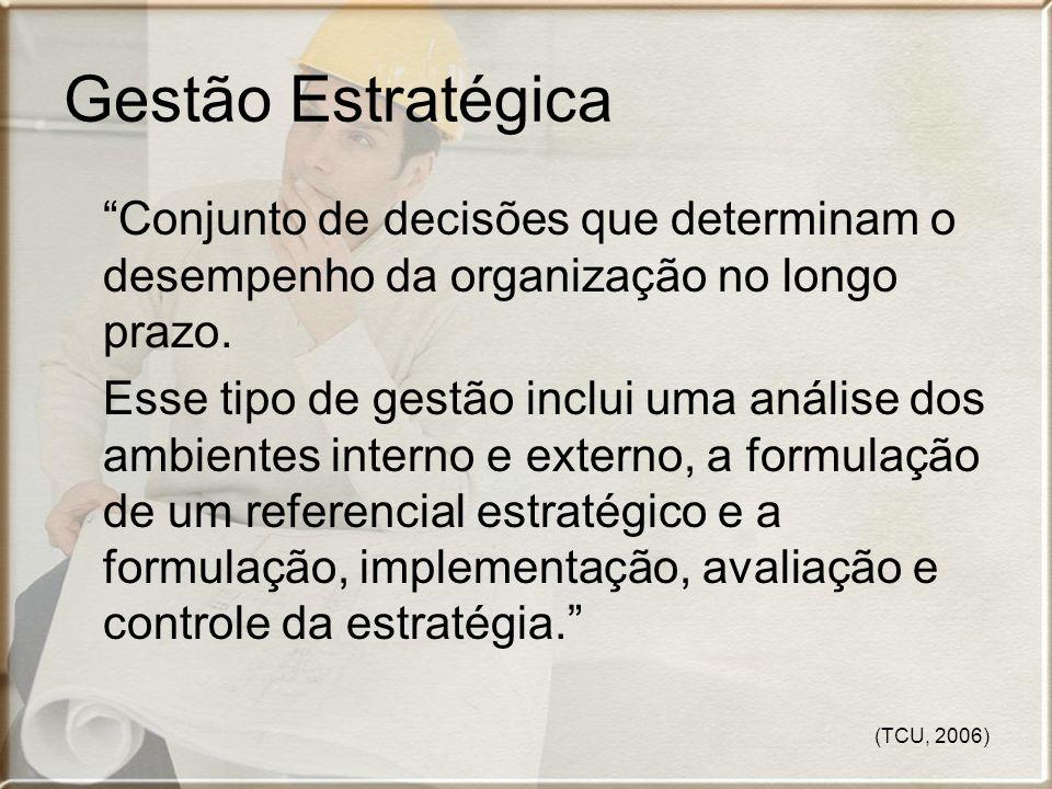 (TCU, 2006) Gestão Estratégica Conjunto de decisões que determinam o desempenho da organização no longo prazo. Esse tipo de gestão inclui uma análise