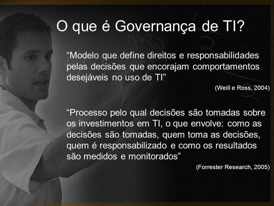 O que é Governança de TI? Modelo que define direitos e responsabilidades pelas decisões que encorajam comportamentos desejáveis no uso de TI (Weill e