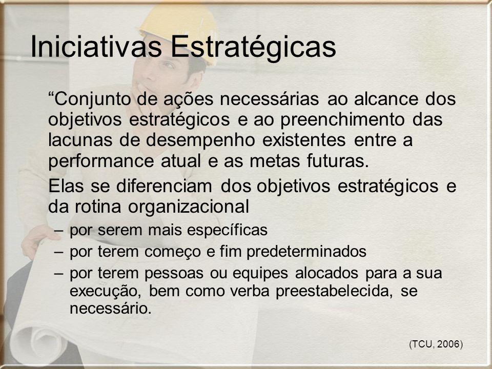 (TCU, 2006) Iniciativas Estratégicas Conjunto de ações necessárias ao alcance dos objetivos estratégicos e ao preenchimento das lacunas de desempenho