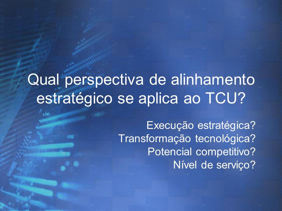 Qual perspectiva de alinhamento estratégico se aplica ao TCU? Execução estratégica? Transformação tecnológica? Potencial competitivo? Nível de serviço
