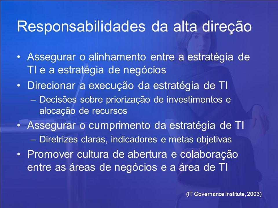(IT Governance Institute, 2003) Responsabilidades da alta direção Assegurar o alinhamento entre a estratégia de TI e a estratégia de negócios Direcion
