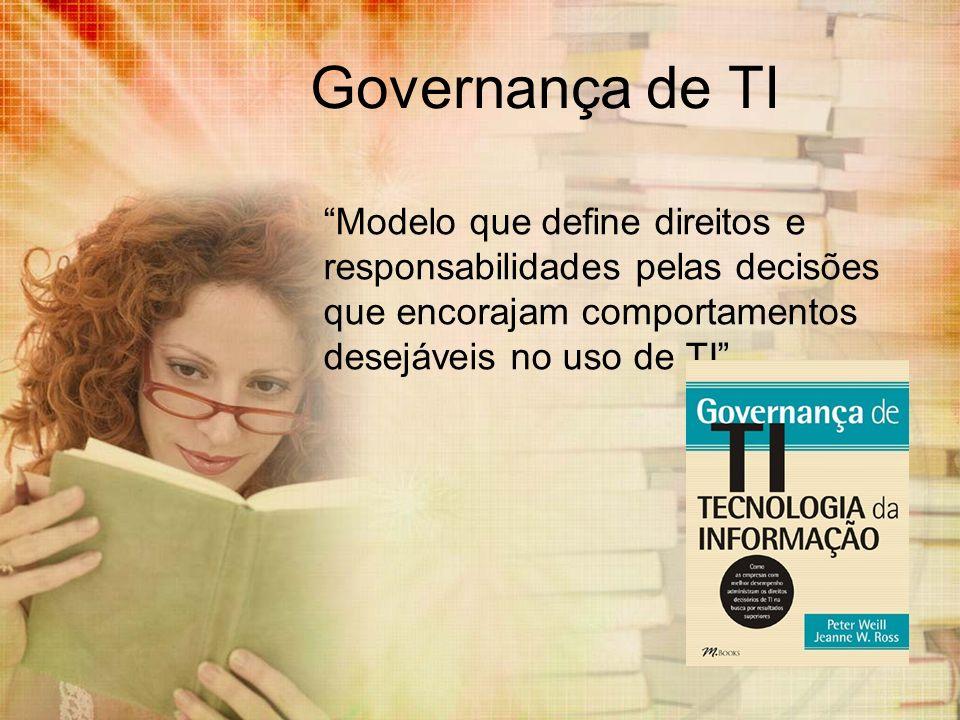 Governança de TI Modelo que define direitos e responsabilidades pelas decisões que encorajam comportamentos desejáveis no uso de TI