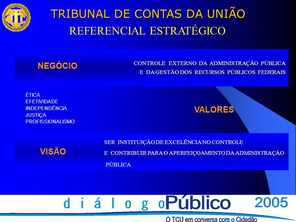 TRIBUNAL DE CONTAS DA UNIÃO NEGÓCIO CONTROLE EXTERNO DA ADMINISTRAÇÃO PÚBLICA E DA GESTÃO DOS RECURSOS PÚBLICOS FEDERAIS VALORES VISÃO SER INSTITUIÇÃO DE EXCELÊNCIA NO CONTROLE E CONTRIBUIR PARA O APERFEIÇOAMENTO DA ADMINISTRAÇÃO PÚBLICA REFERENCIAL ESTRATÉGICO ÉTICA EFETIVIDADE INDEPENDÊNCIA JUSTIÇA PROFISSIONALISMO