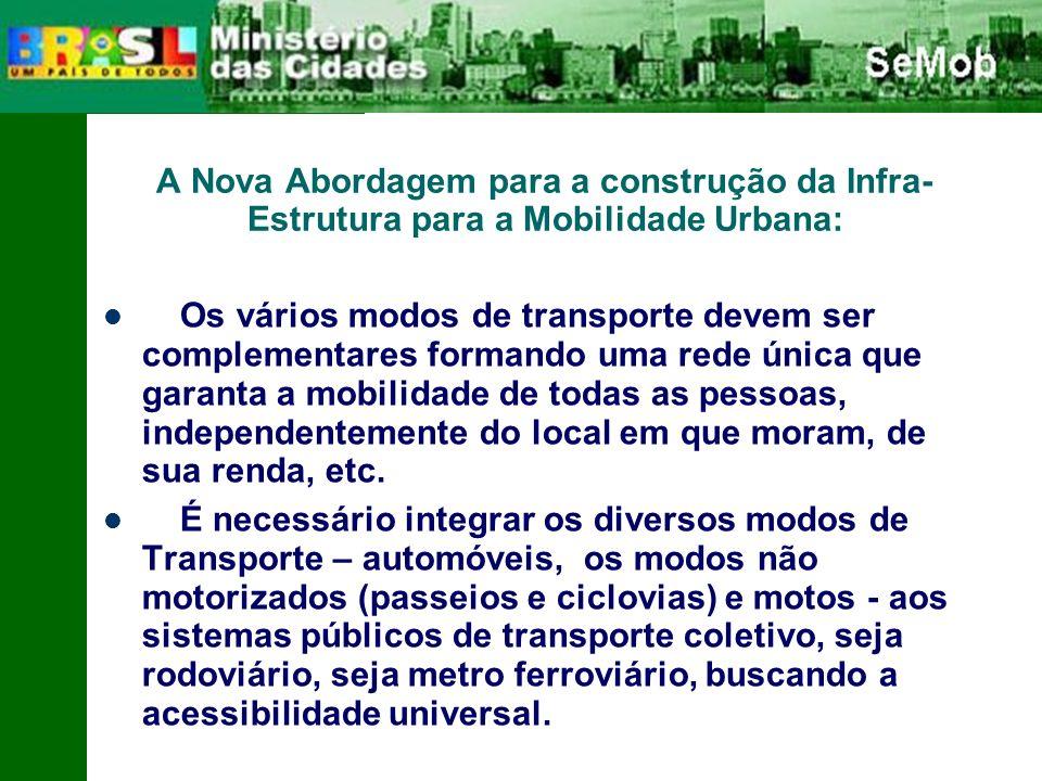 A Nova Abordagem para a construção da Infra- Estrutura para a Mobilidade Urbana: Os vários modos de transporte devem ser complementares formando uma rede única que garanta a mobilidade de todas as pessoas, independentemente do local em que moram, de sua renda, etc.