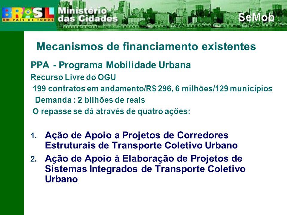 Mecanismos de financiamento existentes PPA - Programa Mobilidade Urbana Recurso Livre do OGU 199 contratos em andamento/R$ 296, 6 milhões/129 municípios Demanda : 2 bilhões de reais O repasse se dá através de quatro ações: 1.