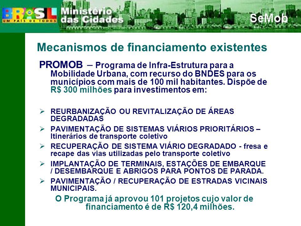 PROMOB – Programa de Infra-Estrutura para a Mobilidade Urbana, com recurso do BNDES para os municípios com mais de 100 mil habitantes.