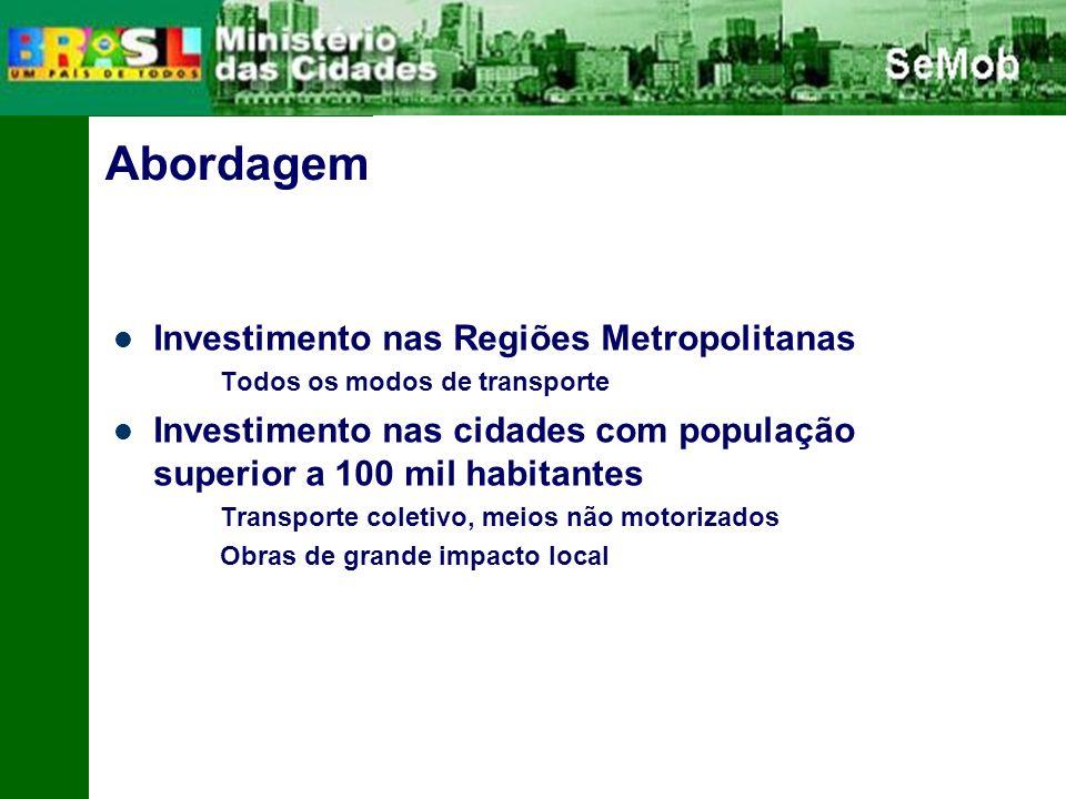Abordagem Investimento nas Regiões Metropolitanas Todos os modos de transporte Investimento nas cidades com população superior a 100 mil habitantes Transporte coletivo, meios não motorizados Obras de grande impacto local