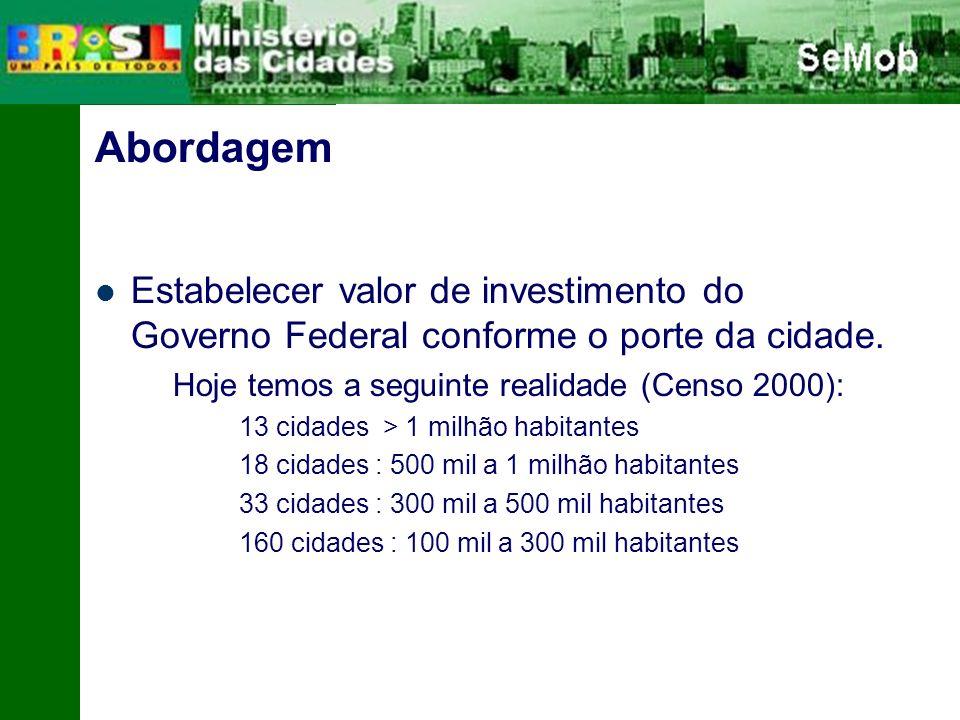 Abordagem Estabelecer valor de investimento do Governo Federal conforme o porte da cidade.