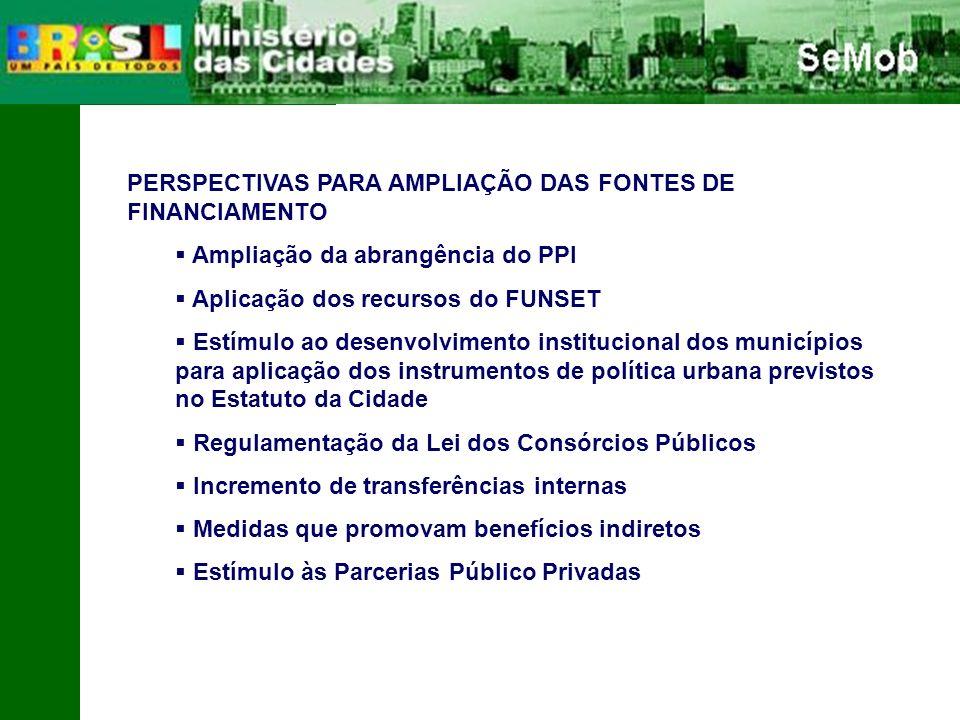 PERSPECTIVAS PARA AMPLIAÇÃO DAS FONTES DE FINANCIAMENTO Ampliação da abrangência do PPI Aplicação dos recursos do FUNSET Estímulo ao desenvolvimento institucional dos municípios para aplicação dos instrumentos de política urbana previstos no Estatuto da Cidade Regulamentação da Lei dos Consórcios Públicos Incremento de transferências internas Medidas que promovam benefícios indiretos Estímulo às Parcerias Público Privadas