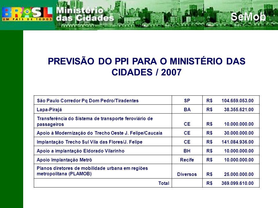 PREVISÃO DO PPI PARA O MINISTÉRIO DAS CIDADES / 2007 São Paulo Corredor Pq Dom Pedro/TiradentesSP R$ 104.659.053.00 Lapa-PirajáBA R$ 38.355.621.00 Transferência do Sistema de transporte feroviário de passageirosCE R$ 10.000.000.00 Apoio à Modernização do Trecho Oeste J.