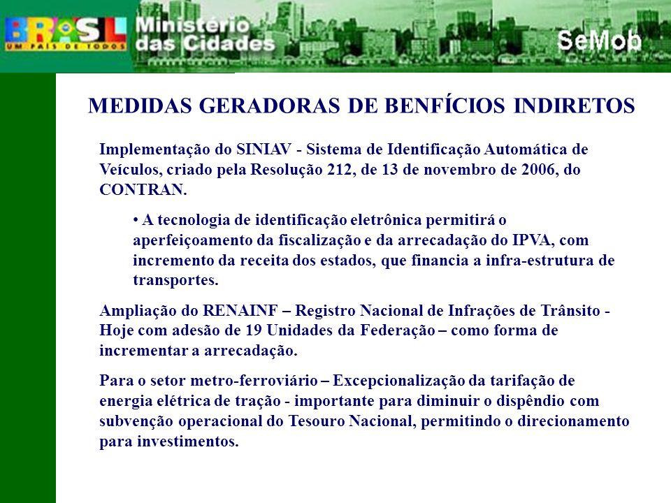 MEDIDAS GERADORAS DE BENFÍCIOS INDIRETOS Implementação do SINIAV - Sistema de Identificação Automática de Veículos, criado pela Resolução 212, de 13 de novembro de 2006, do CONTRAN.