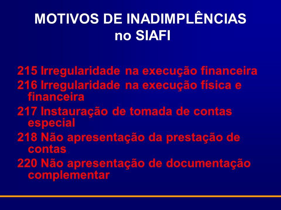 MOTIVOS DE INADIMPLÊNCIAS no SIAFI 215 Irregularidade na execução financeira 216 Irregularidade na execução física e financeira 217 Instauração de tom