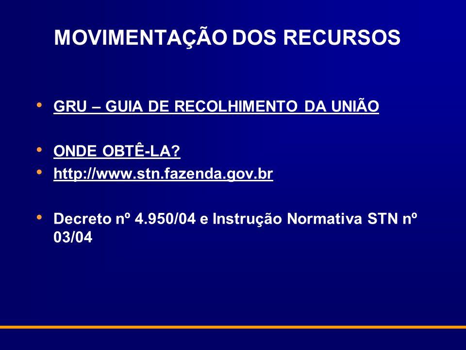 GRU – GUIA DE RECOLHIMENTO DA UNIÃO ONDE OBTÊ-LA? http://www.stn.fazenda.gov.br Decreto nº 4.950/04 e Instrução Normativa STN nº 03/04