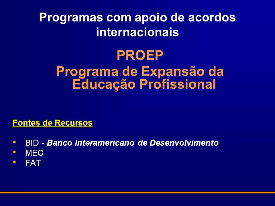 Programas com apoio de acordos internacionais PROEP Programa de Expansão da Educação Profissional Fontes de Recursos BID - Banco Interamericano de Des
