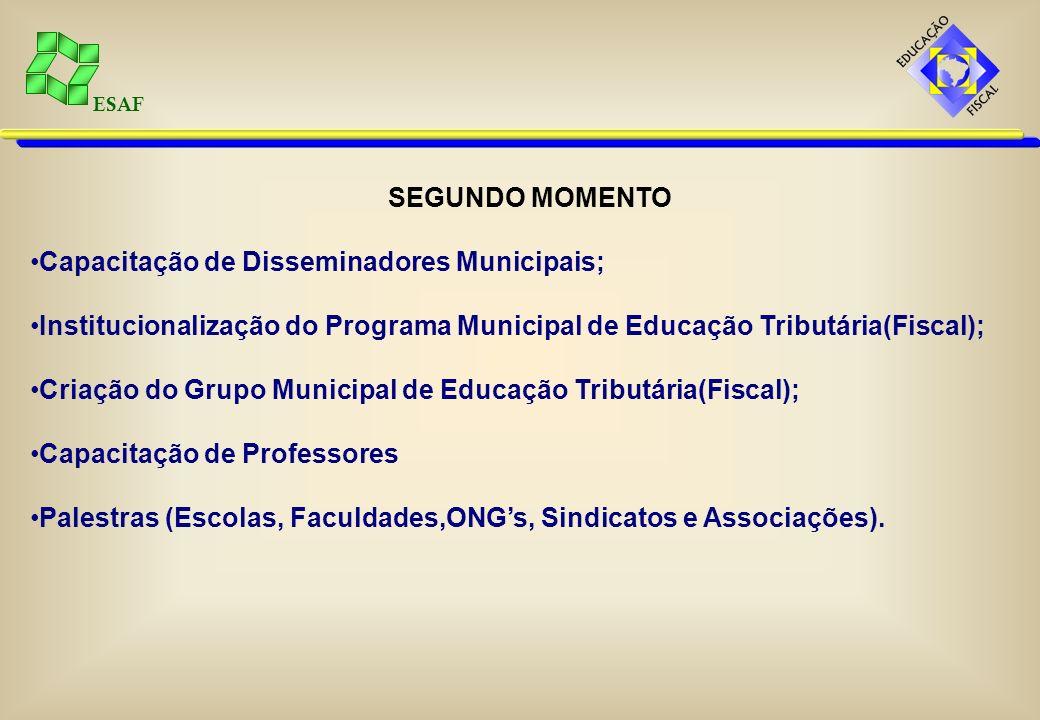 ESAF SEGUNDO MOMENTO Capacitação de Disseminadores Municipais; Institucionalização do Programa Municipal de Educação Tributária(Fiscal); Criação do Gr