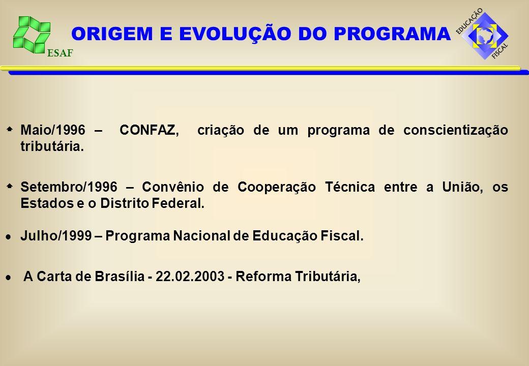 ESAF Maio/1996 – CONFAZ, criação de um programa de conscientização tributária. Setembro/1996 – Convênio de Cooperação Técnica entre a União, os Estado