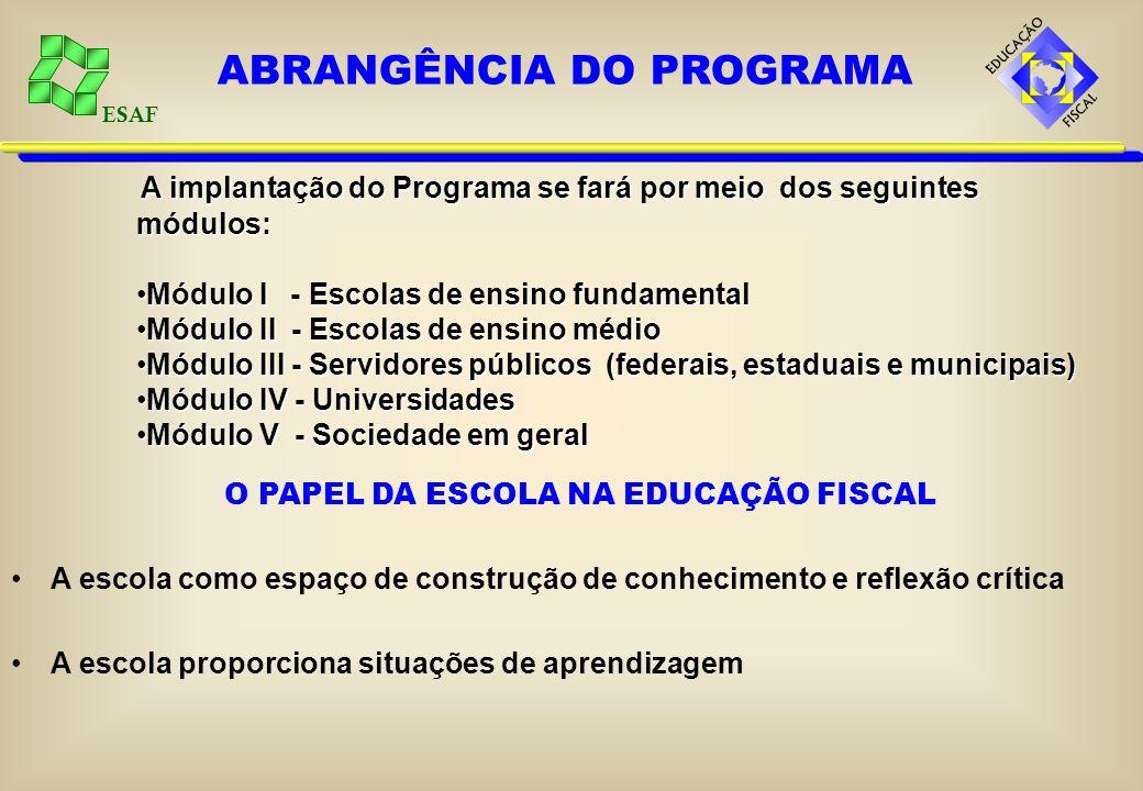 ESAF A implantação do Programa se fará por meio dos seguintes módulos: Módulo I - Escolas de ensino fundamentalMódulo I - Escolas de ensino fundamenta