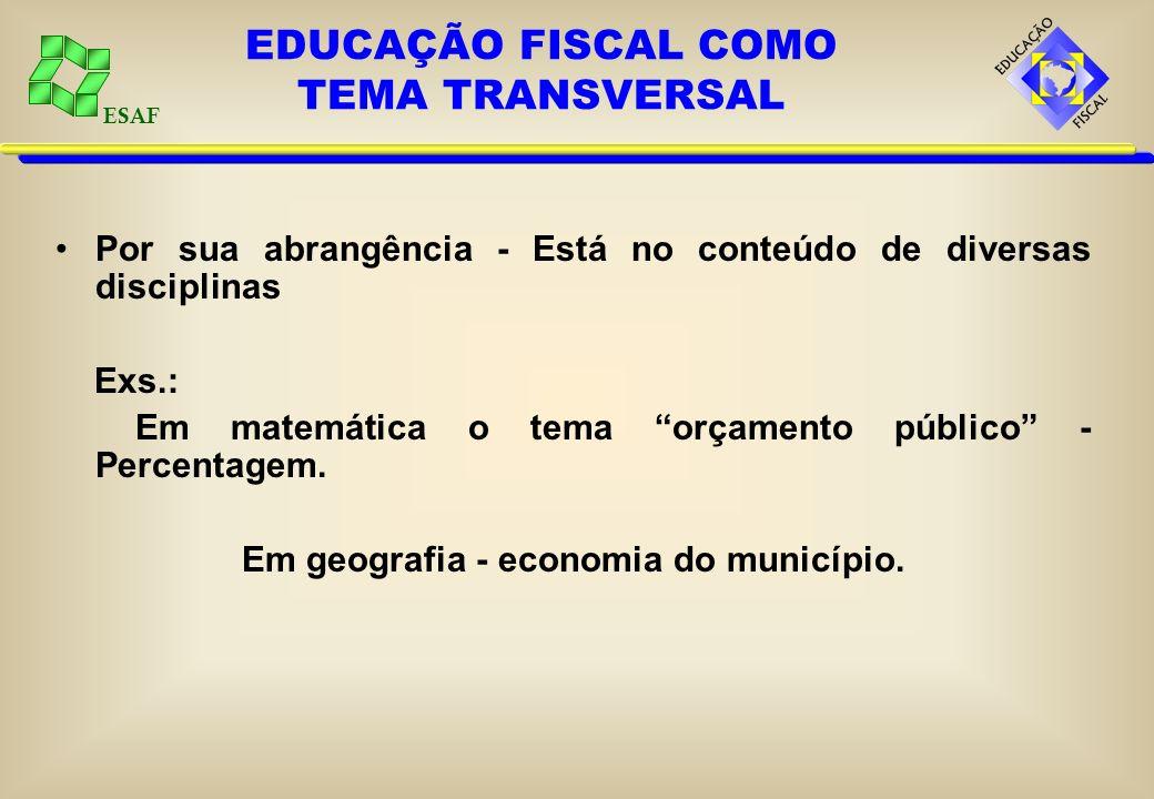 ESAF Por sua abrangência - Está no conteúdo de diversas disciplinas Exs.: Em matemática o tema orçamento público - Percentagem. Em geografia - economi