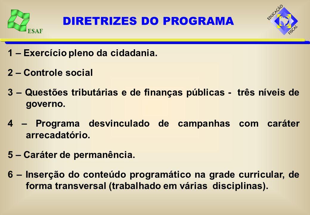 ESAF 1 – Exercício pleno da cidadania. 2 – Controle social 3 – Questões tributárias e de finanças públicas - três níveis de governo. 4 – Programa desv