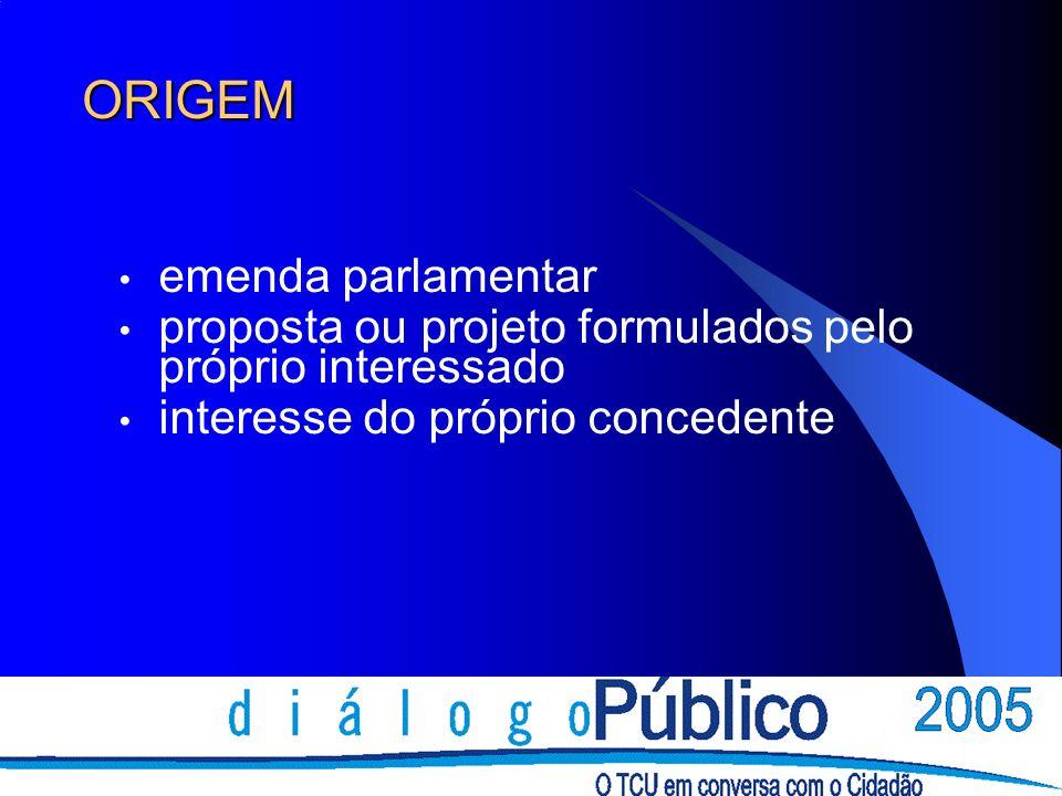 ORIGEM emenda parlamentar proposta ou projeto formulados pelo próprio interessado interesse do próprio concedente
