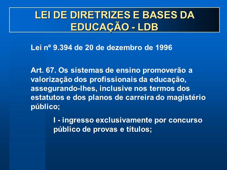 LEI DE DIRETRIZES E BASES DA EDUCAÇÃO - LDB Art. 67. Os sistemas de ensino promoverão a valorização dos profissionais da educação, assegurando-lhes, i