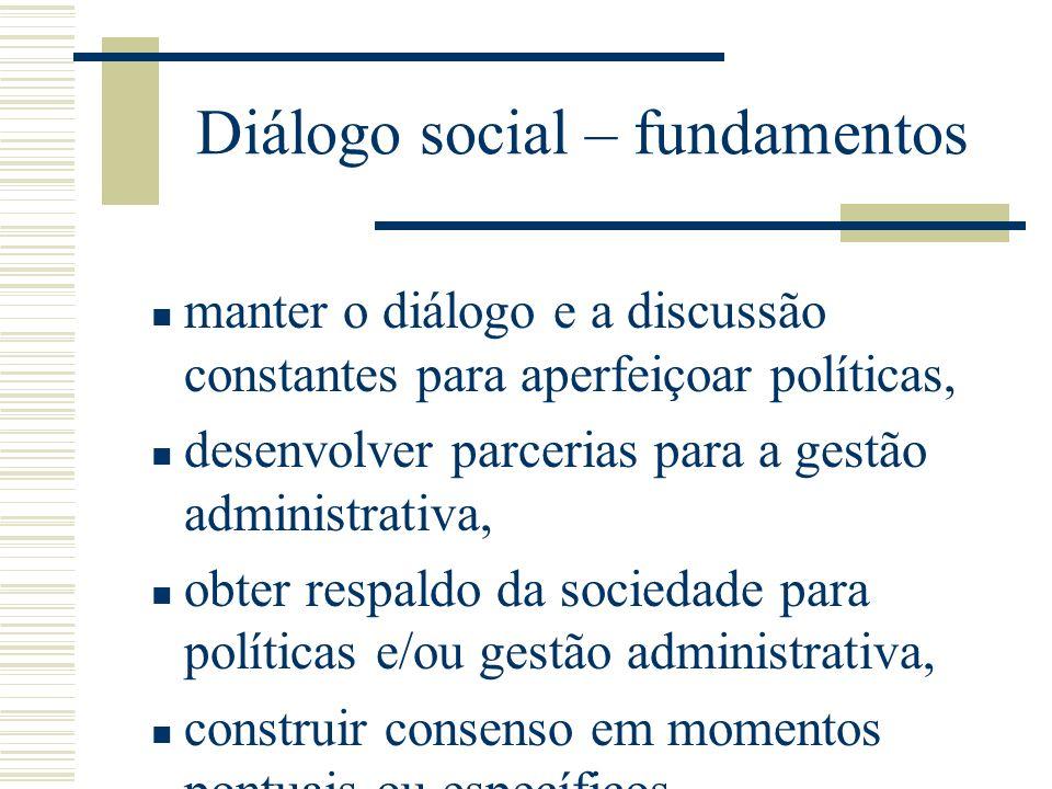 Diálogo social – fundamentos manter o diálogo e a discussão constantes para aperfeiçoar políticas, desenvolver parcerias para a gestão administrativa,