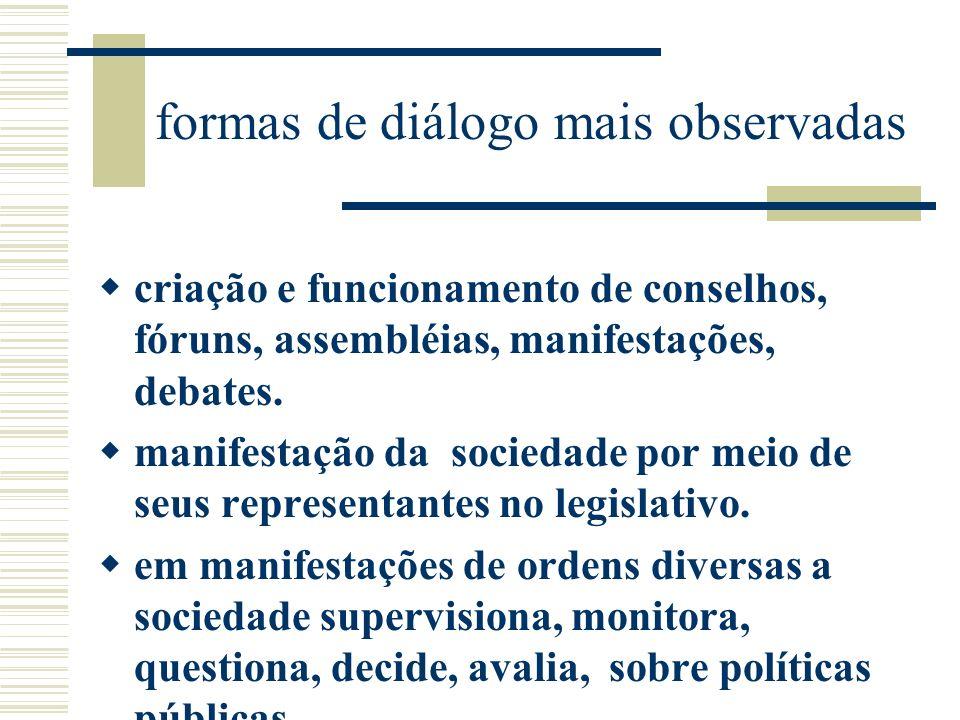 formas de diálogo mais observadas criação e funcionamento de conselhos, fóruns, assembléias, manifestações, debates. manifestação da sociedade por mei