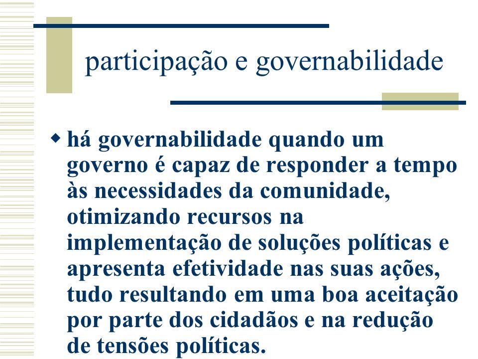 participação e governabilidade há governabilidade quando um governo é capaz de responder a tempo às necessidades da comunidade, otimizando recursos na
