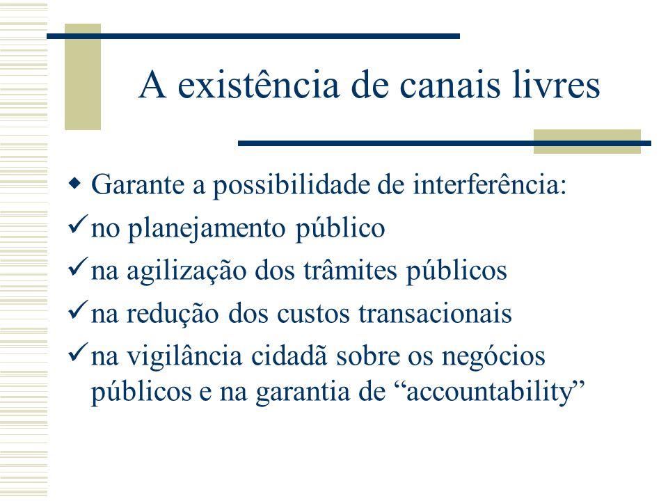 A existência de canais livres Garante a possibilidade de interferência: no planejamento público na agilização dos trâmites públicos na redução dos cus