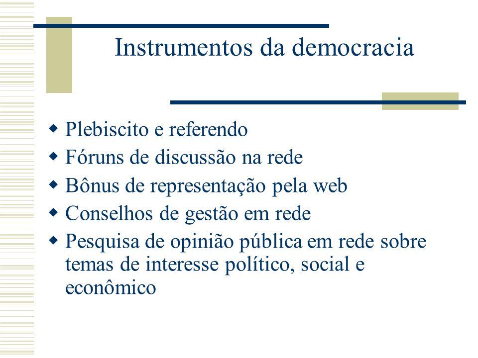 Instrumentos da democracia Plebiscito e referendo Fóruns de discussão na rede Bônus de representação pela web Conselhos de gestão em rede Pesquisa de