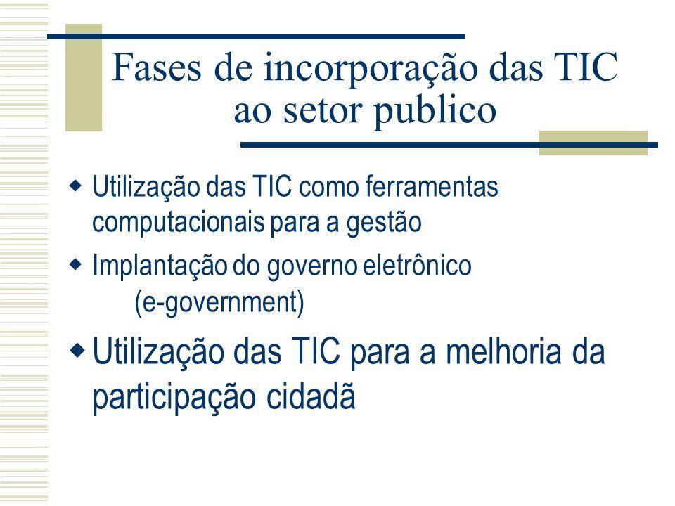 Fases de incorporação das TIC ao setor publico Utilização das TIC como ferramentas computacionais para a gestão Implantação do governo eletrônico (e-g