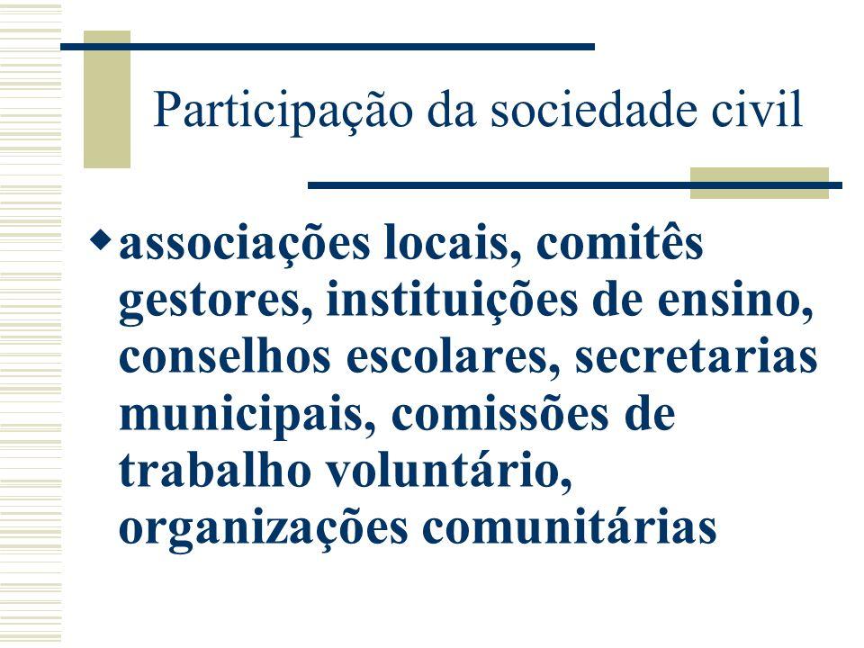 Participação da sociedade civil associações locais, comitês gestores, instituições de ensino, conselhos escolares, secretarias municipais, comissões d