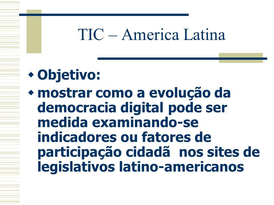 TIC – America Latina Objetivo: mostrar como a evolução da democracia digital pode ser medida examinando-se indicadores ou fatores de participação cida