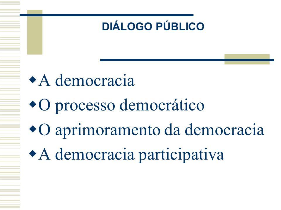 DIÁLOGO PÚBLICO A democracia O processo democrático O aprimoramento da democracia A democracia participativa