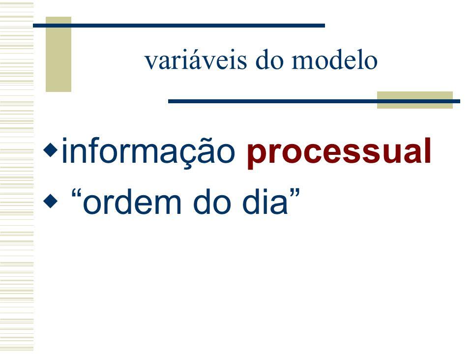 variáveis do modelo informação processual ordem do dia