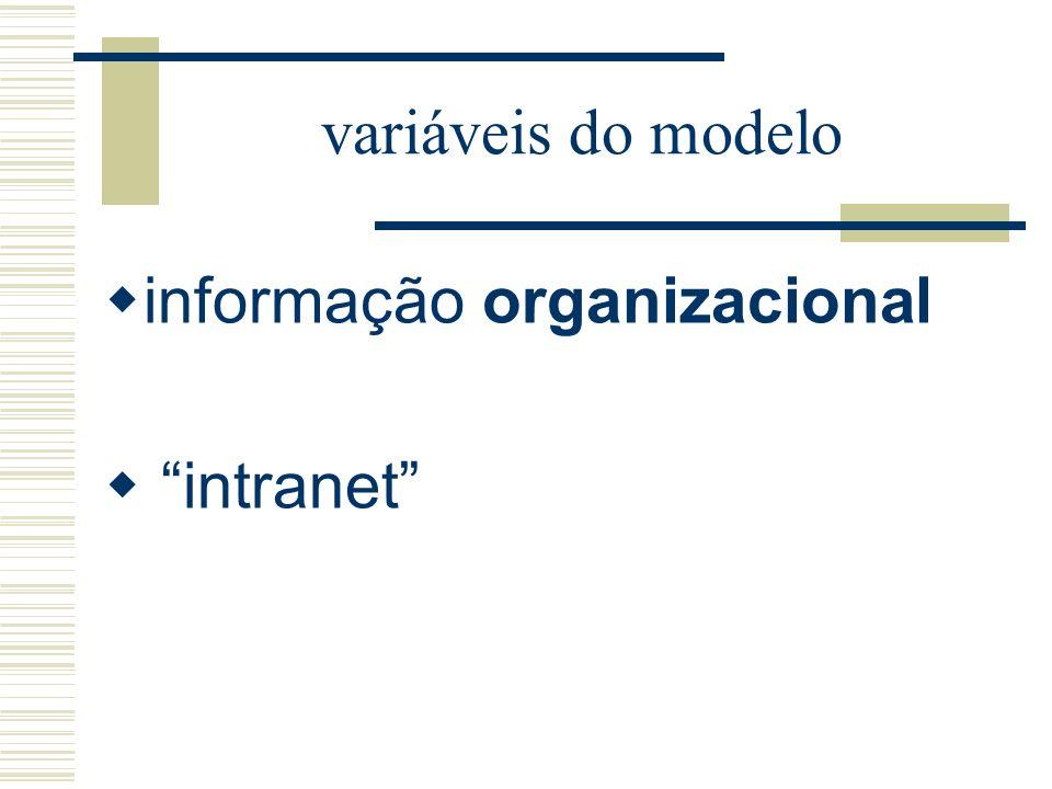 variáveis do modelo informação organizacional intranet