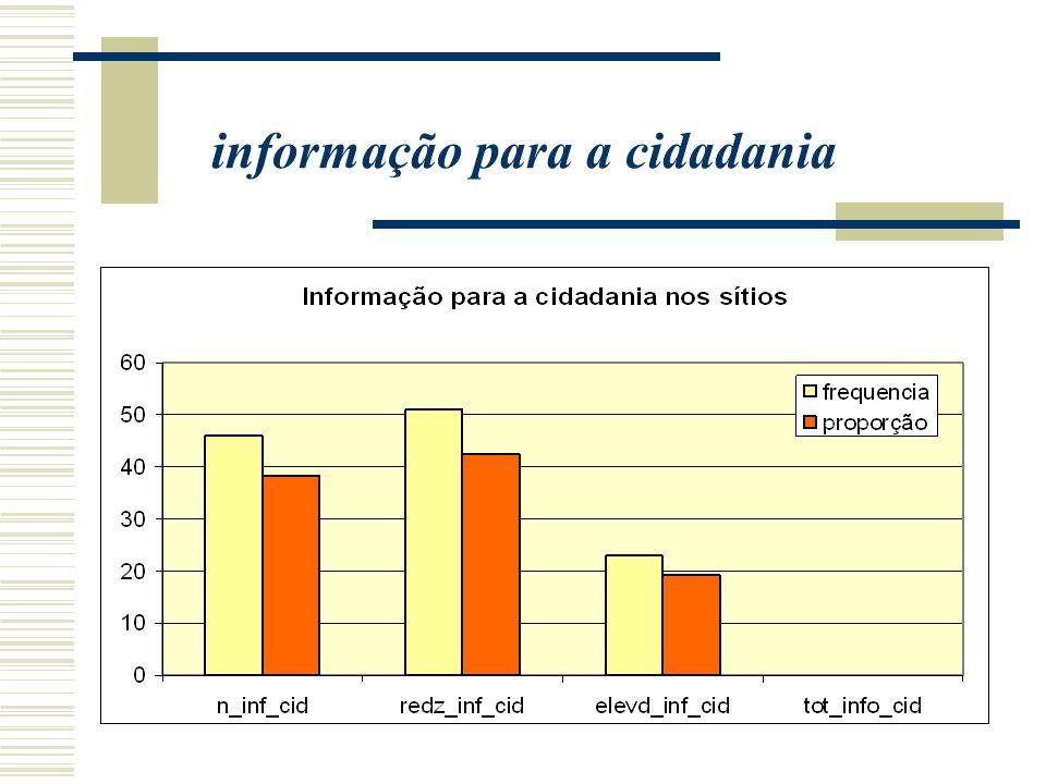 informação para a cidadania