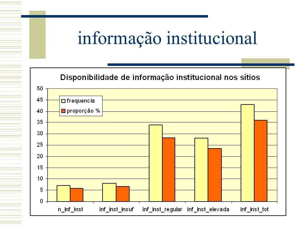informação institucional
