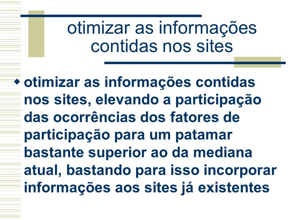 otimizar as informações contidas nos sites otimizar as informações contidas nos sites, elevando a participação das ocorrências dos fatores de particip