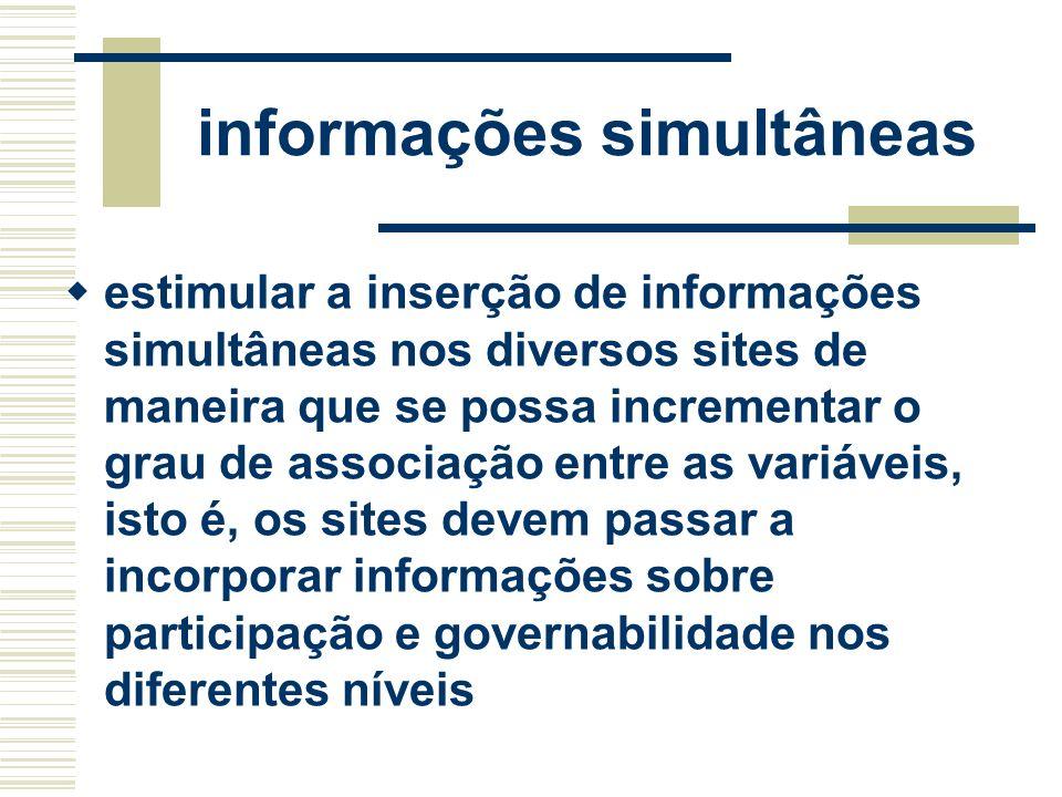 informações simultâneas estimular a inserção de informações simultâneas nos diversos sites de maneira que se possa incrementar o grau de associação en