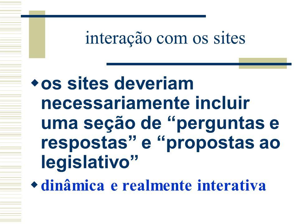 interação com os sites os sites deveriam necessariamente incluir uma seção de perguntas e respostas e propostas ao legislativo dinâmica e realmente in
