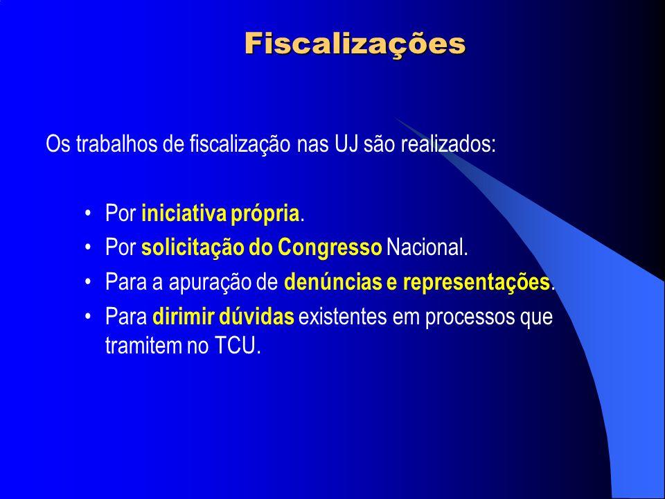 Fiscalizações Os trabalhos de fiscalização nas UJ são realizados: Por iniciativa própria. Por solicitação do Congresso Nacional. Para a apuração de de